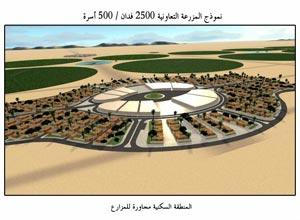 إعادة التوزيع الجغرافي للسكان  في جمهورية مصر العربية